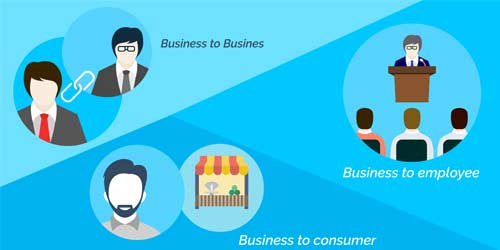 business-to-busines-b2b